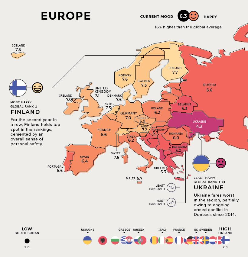 Pin On Europe