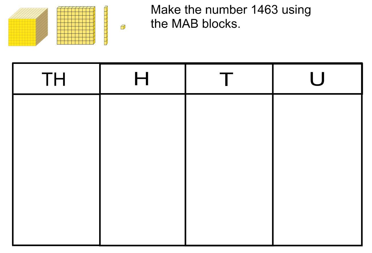 worksheet Mab Worksheets place value images with mab blocks school blocks