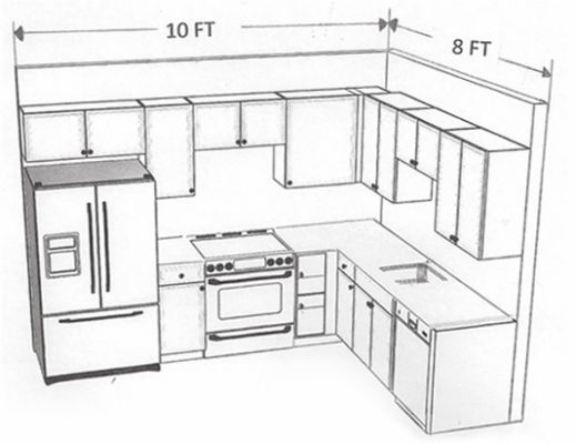 Ny 10 X 10 Kitchen Layout Hgtv  Ideas For The House  Pinterest Beauteous 10 By 10 Kitchen Designs 2018