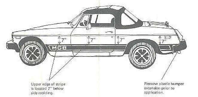 new 1974 1980 mg mgb oem lower rocker side stripe kit gt