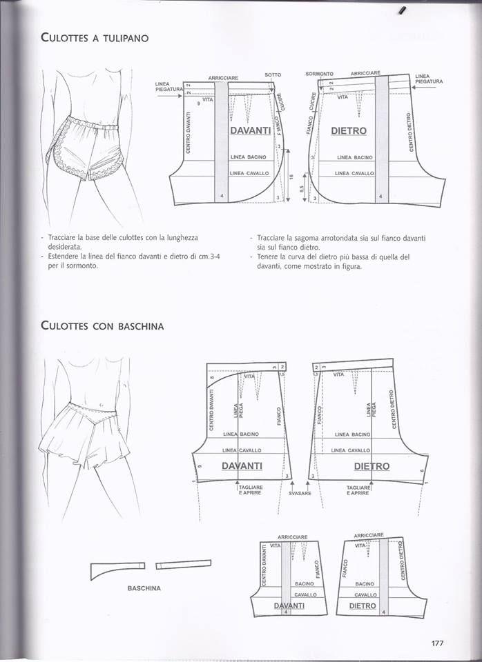 Archivo de álbumes | a1 | Sewing patterns, Sewing y Underwear pattern