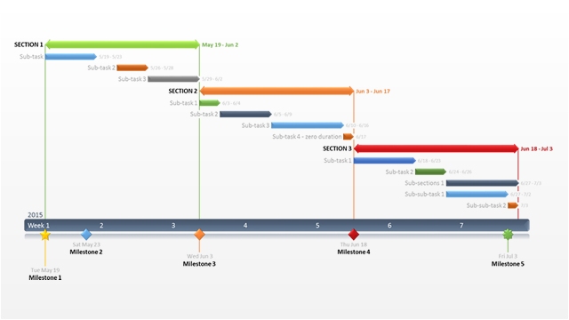 Gantt Chart Template Collection Office Timeline Timeline - Gantt timeline template