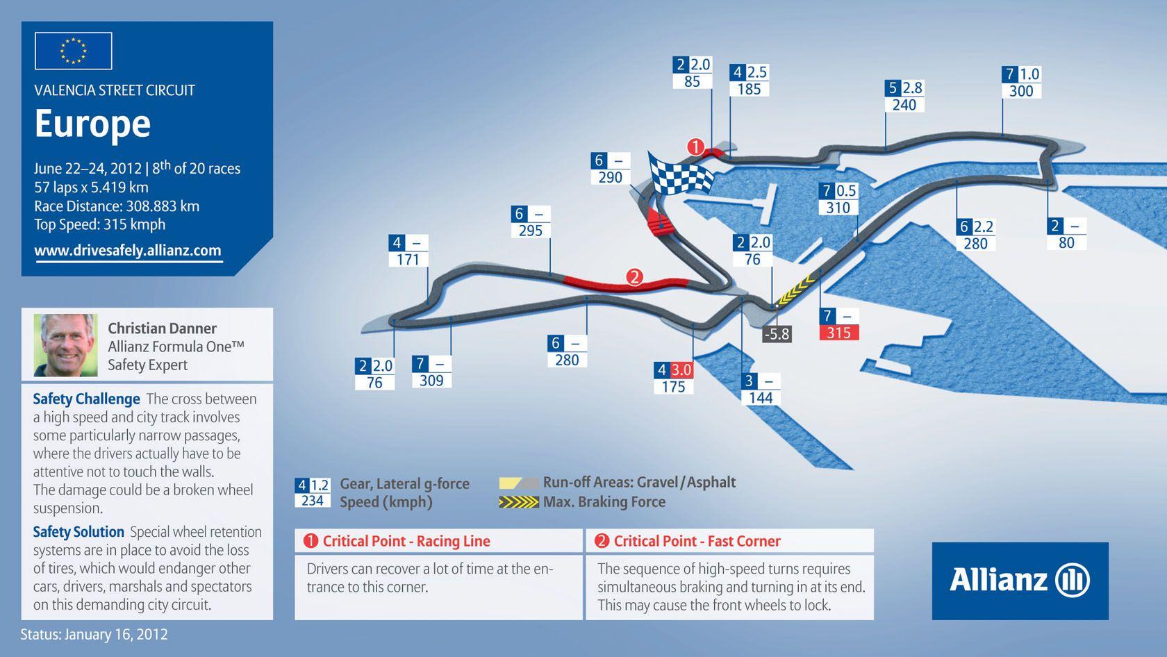 Circuito Valencia F1 : European grand prix valencia street circuit valencia spain