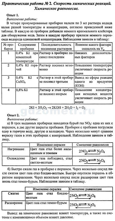 Списываем.ру по истории средних веков за 6 класс в тпо