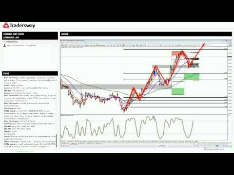 Forex Trading Strategy Session Basic Swing Trade Strategy