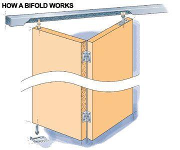 How To Repair Bifold And Sliding Doors With Images Bifold Door Hardware Folding Doors Diy Bifold Doors