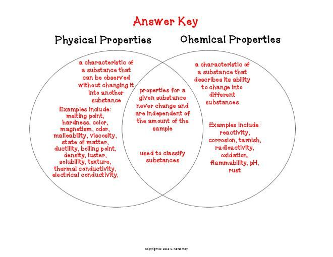 Physical and Chemical Properties of Matter (cut & paste) Activity ...