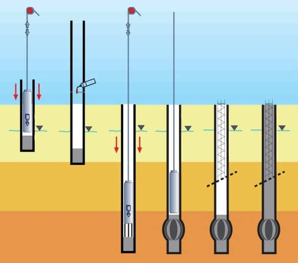 pipe pile - Google Search | Foundations | Pinterest