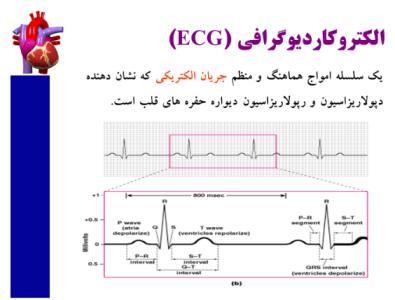 دانلود رایگان گزارش کاملی از سیگنال الکتروکاردیوگراف Ecg و است By Biomedical Admin Chart Map Biomedical