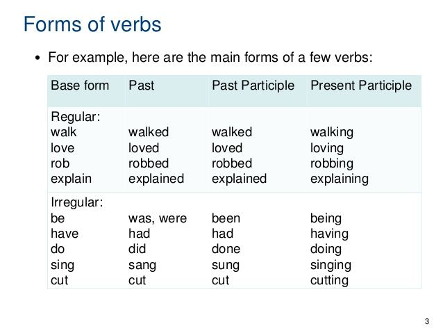 Verb forms spelling patterns present tense future past tenses teaching english also best and words images rh pinterest