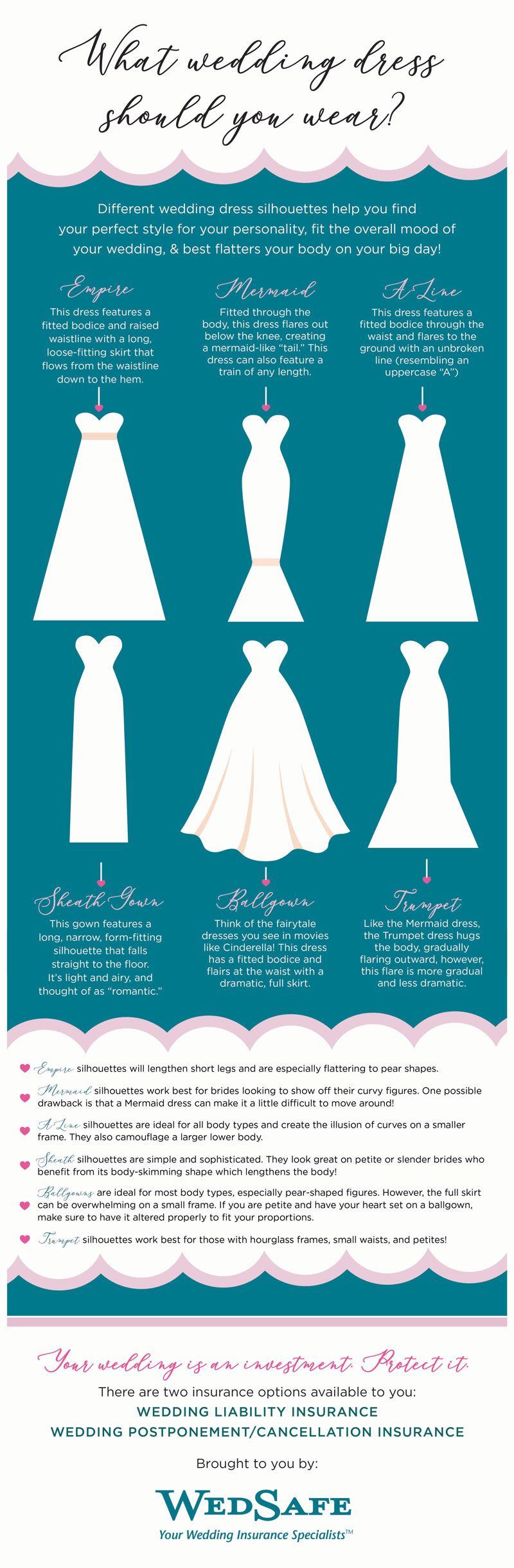 The Perfect Wedding Dress For Your Body Type Dress Body Type Perfect Wedding Dress Body Shapes