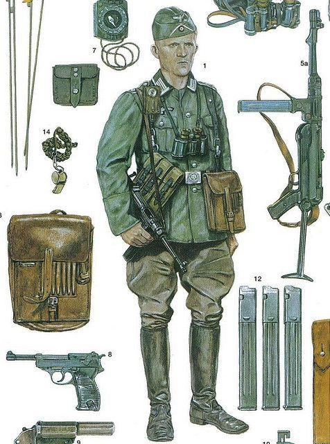 German Soldier German Uniforms Military History Military