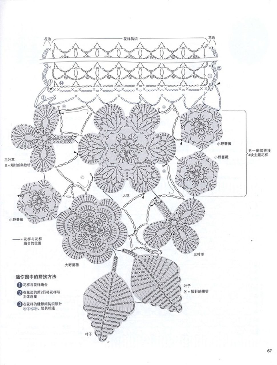 ergahandmade: Irish Crochet Scarf + Diagrams + Pattern