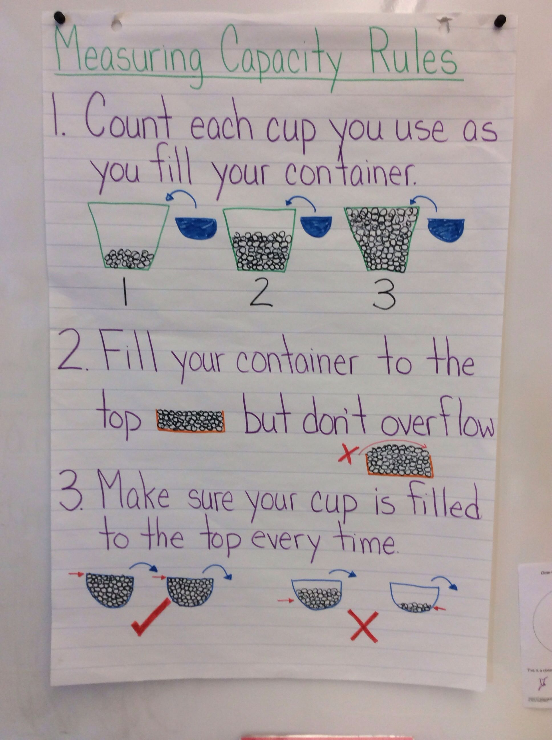 measuring capacity anchor chart  u2026