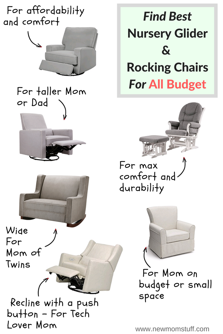Best Breastfeeding Chair And Nursery Glider Nursery Glider Chair