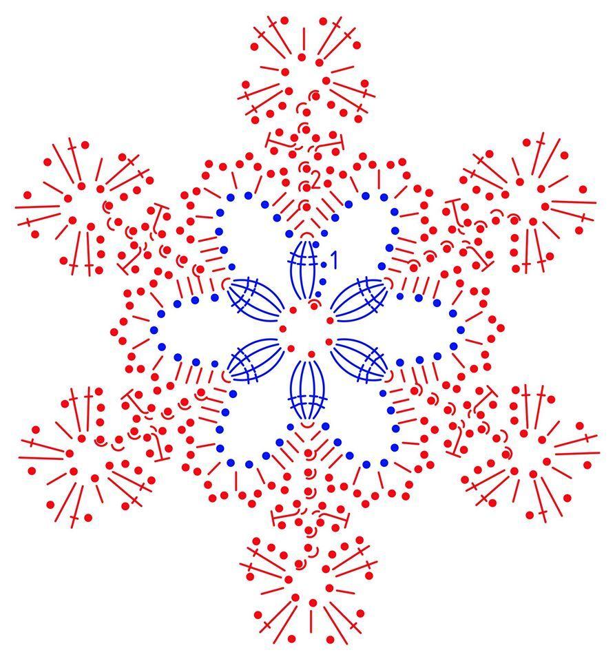 Gwiazdkowy kalendarz adwentowy...19a schemat śnieżynki... | Crochet ...