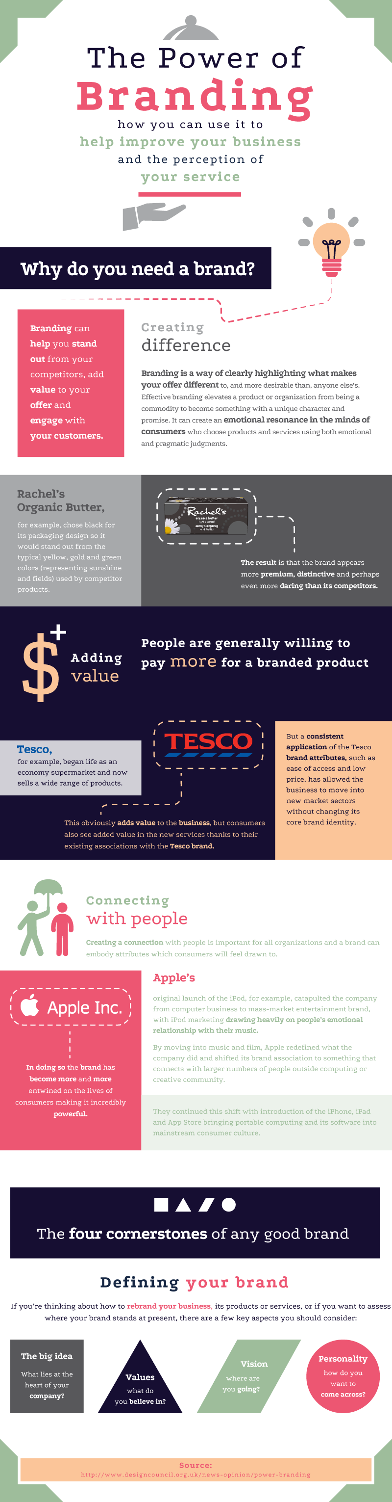 The Power of Branding [Infographic] AND Take this Free