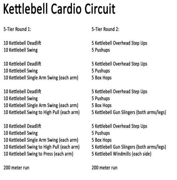 Kettlebell Kickboxingkettlebell: Pin By JB On Workouts