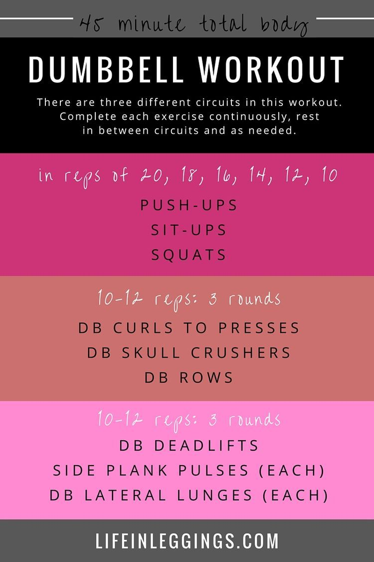 The 20-Minute Full-Body Dumbbell Workout You Need