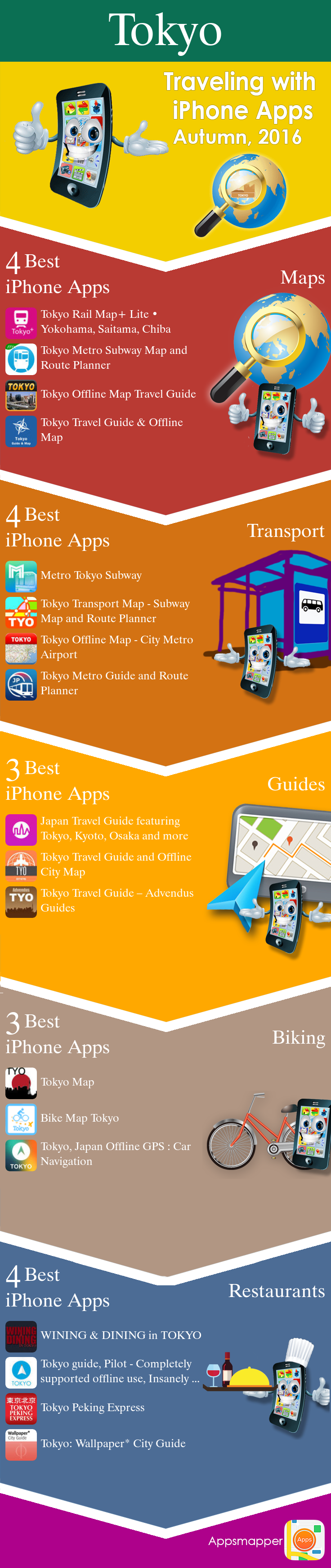 Tokyo iPhone apps Travel Guides, Maps, Transportation