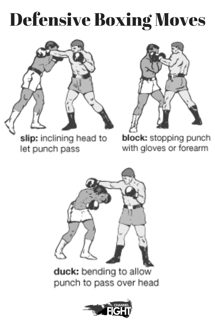 Defensive Moves Slip Block Duck Martial Arts Workout Boxing Techniques Boxing Training Workout