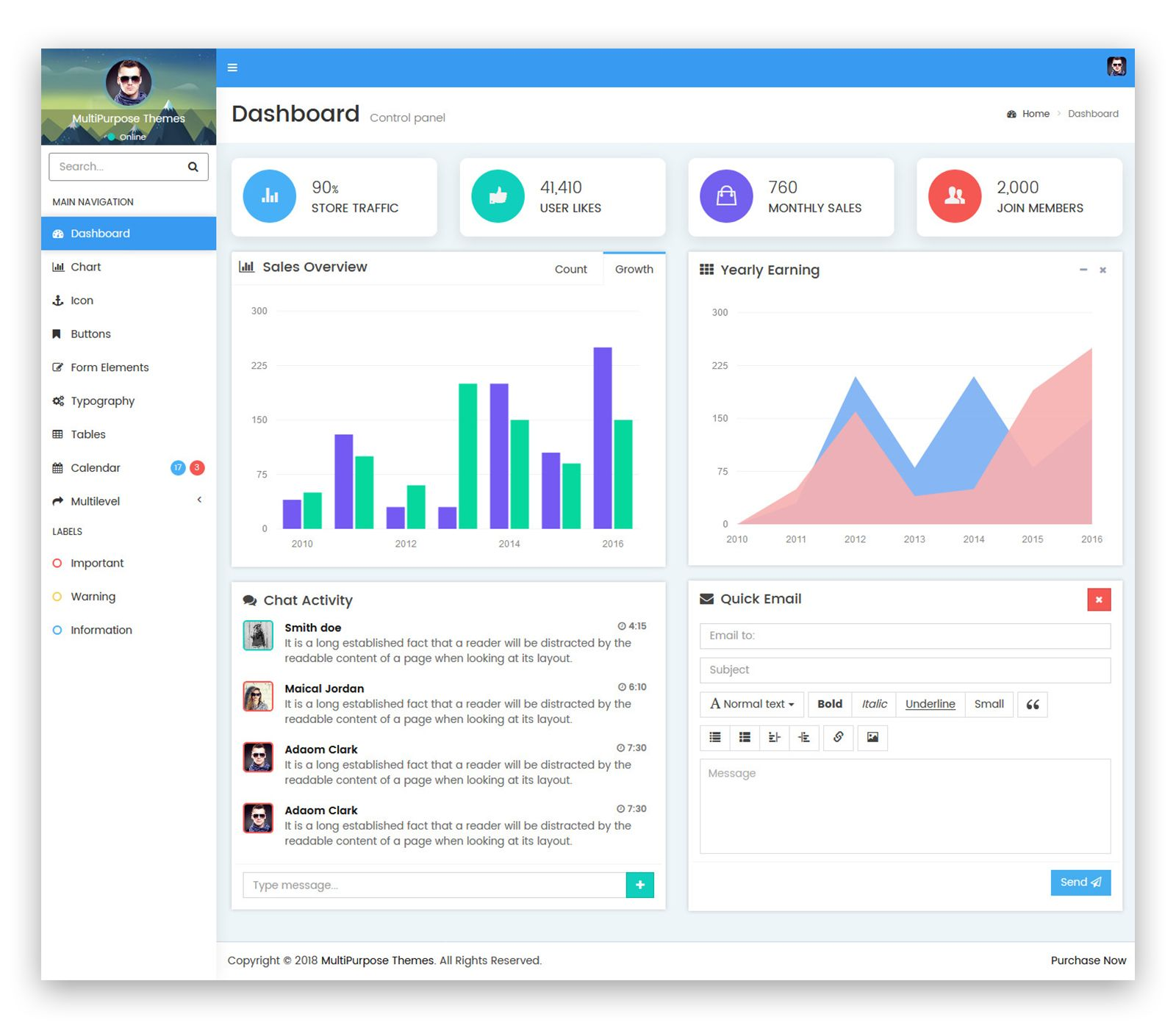 Cross Lite Multipurpose Bootstrap Admin Templates In 2020 Templates Dashboard Template Browser Support