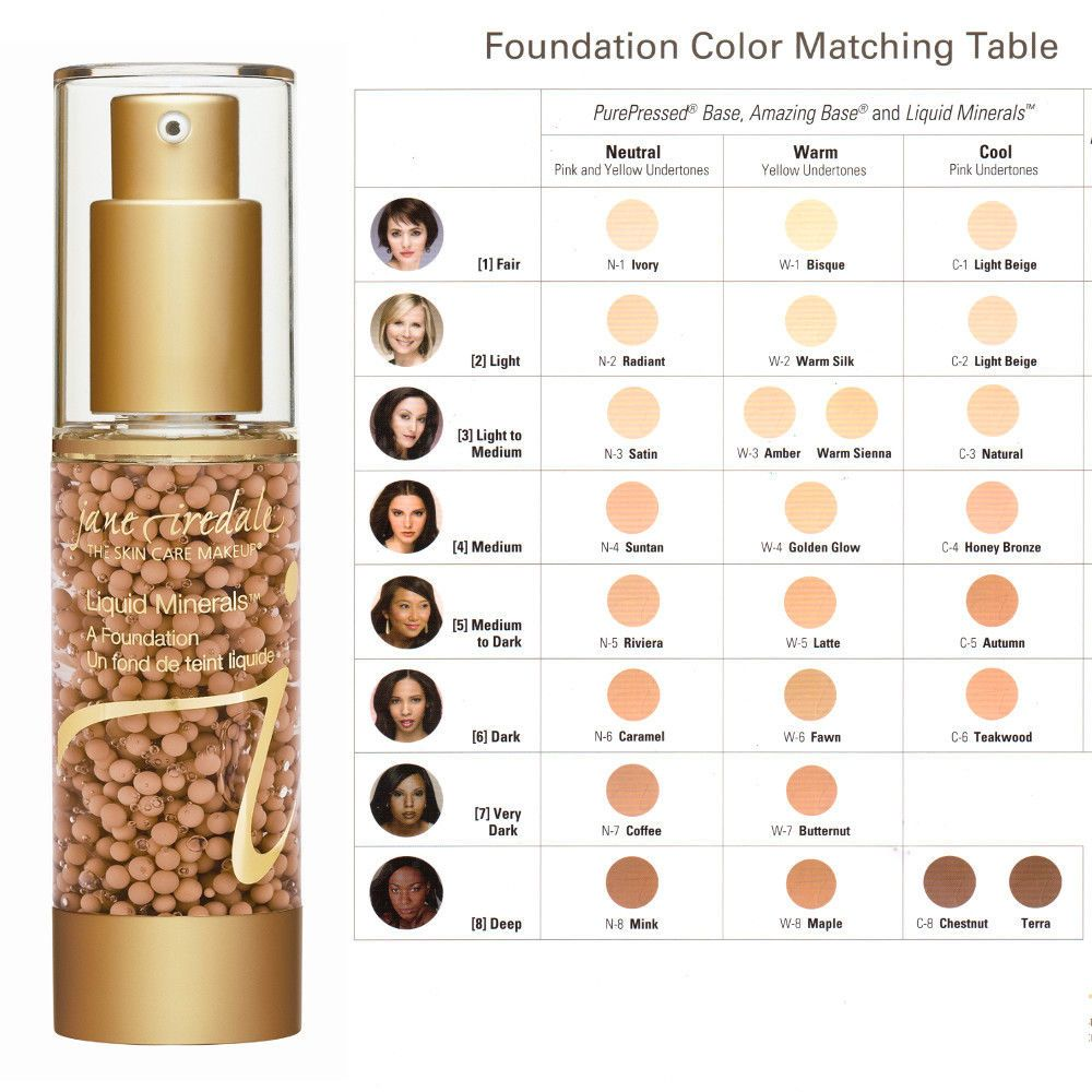 Jane iredale liquid minerals foundation suntan liquid minerals jane iredale liquid minerals foundation suntan nvjuhfo Choice Image