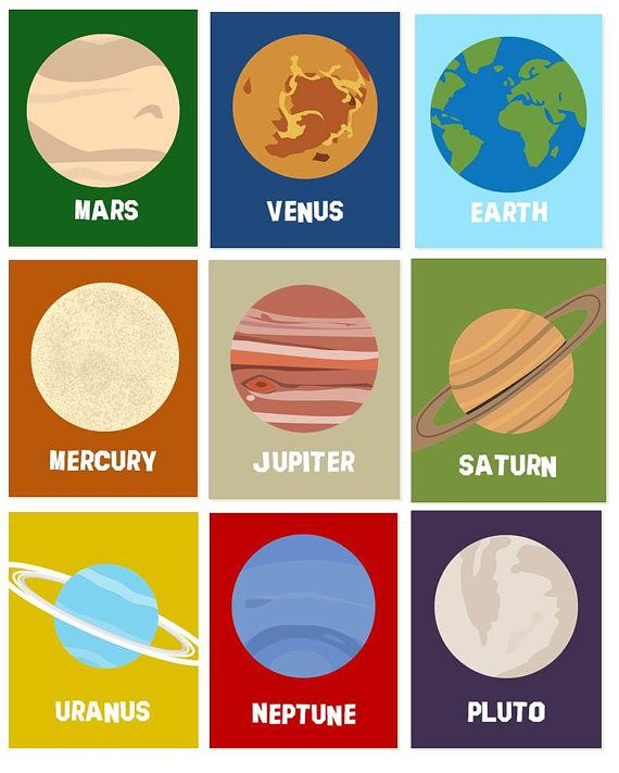 Solar System Planets Wall Decor Wall Art Prints  Ten Piece for