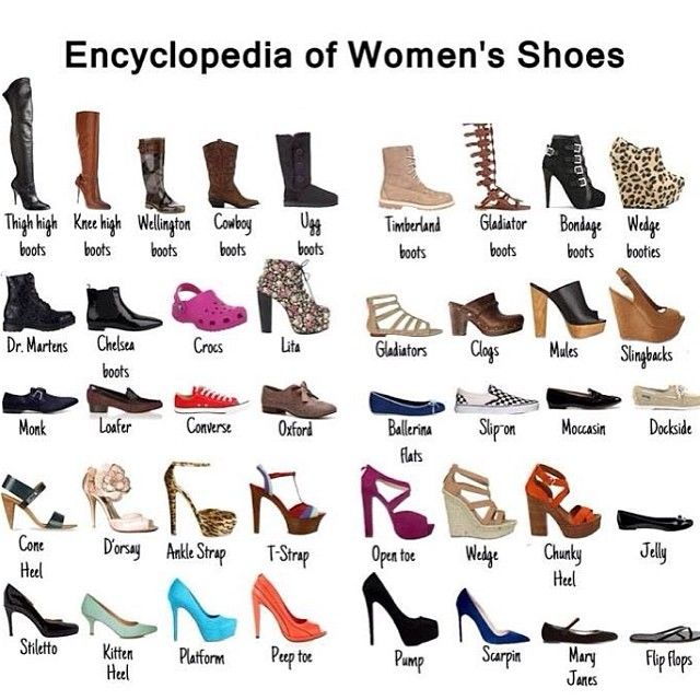 Encyclopedia of women's shoes