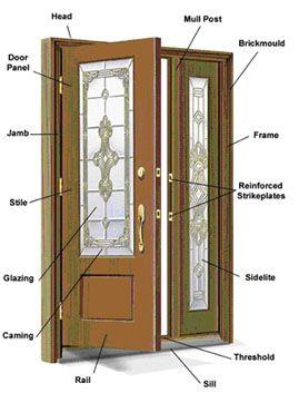 House Exterior Door Diagram How To Replace An Exterior Door Frame