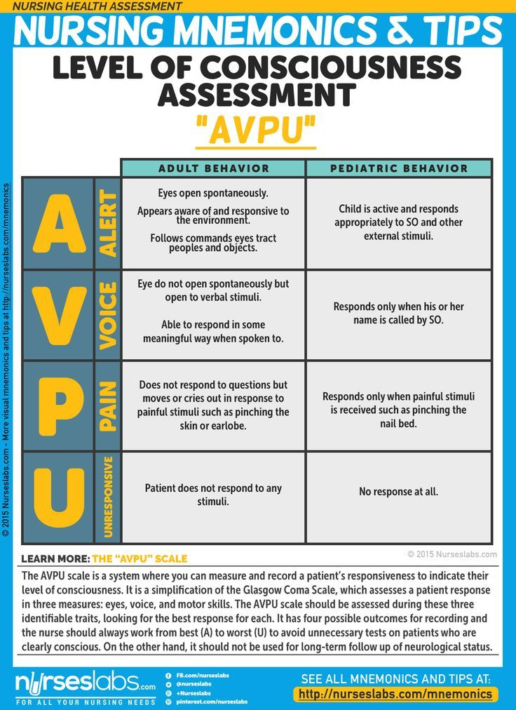 NHA-001 Level of Consciousness Assessment (AVPU) Nursing - sample nursing assessment form