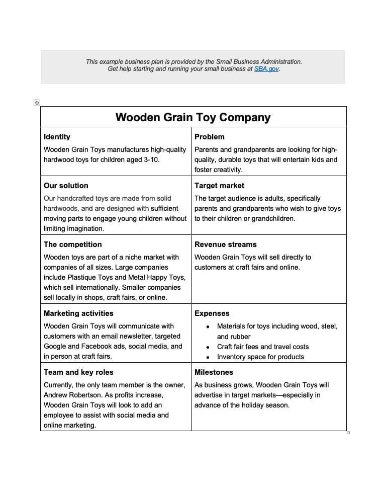 How To Start A Business A Startup Guide For Entrepreneurs Template Startup Business Plan Startup Business Plan Template Making A Business Plan