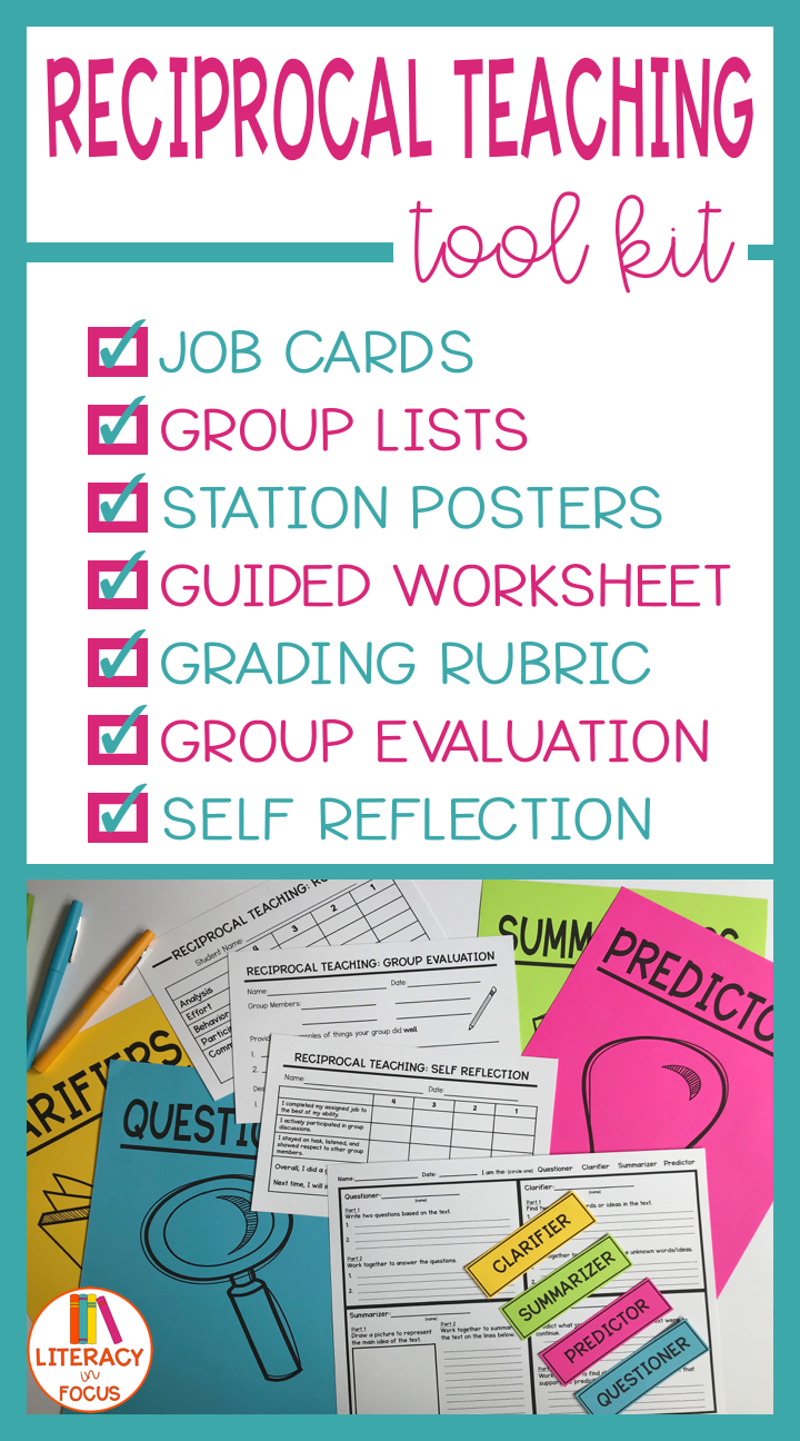 Everything You Need For A Stress Free Reciprocal Teaching Experience This Reciprocal Teaching Tool Kit Includes Reciprocal Teaching Teaching Literacy Lessons [ 1296 x 720 Pixel ]