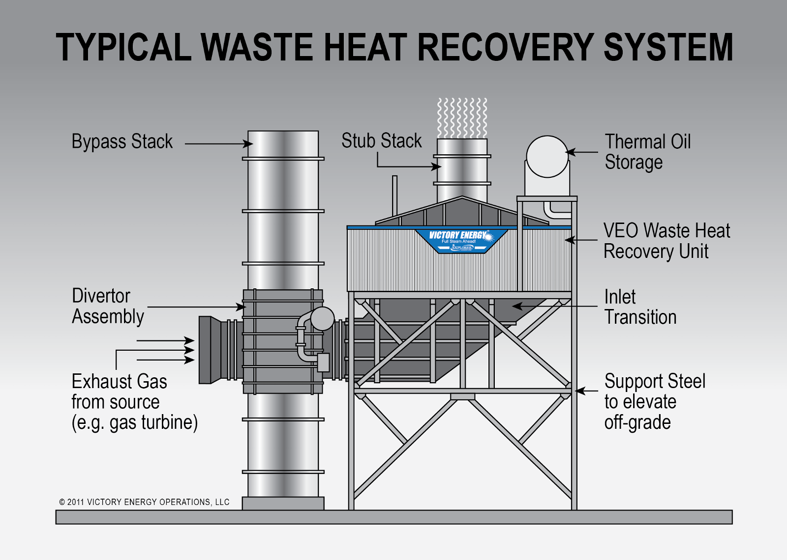 WASTE HEAT RECOVERY UNIT1.png (1600×1140)