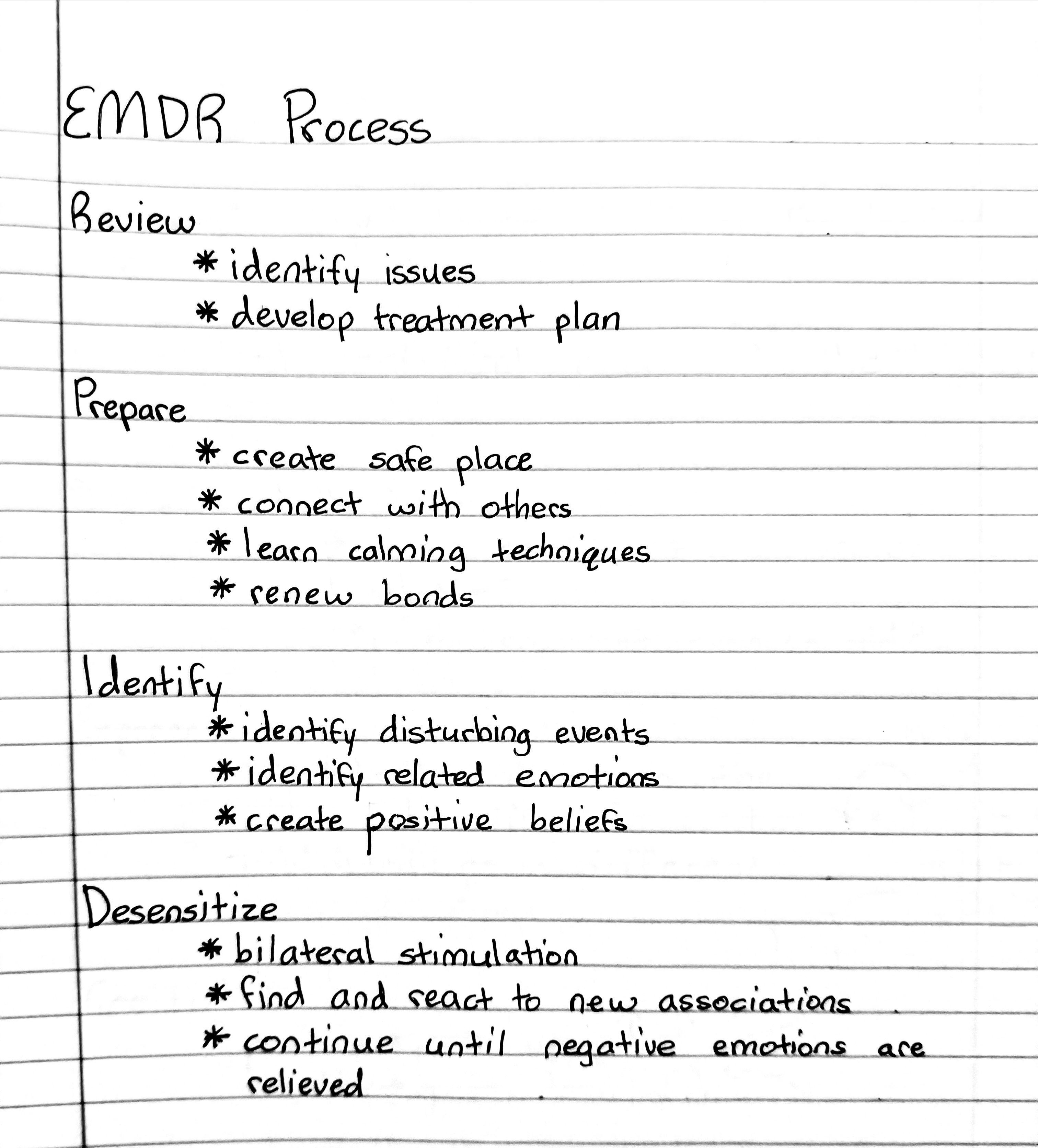 Emdr Process Myweightlossroutine