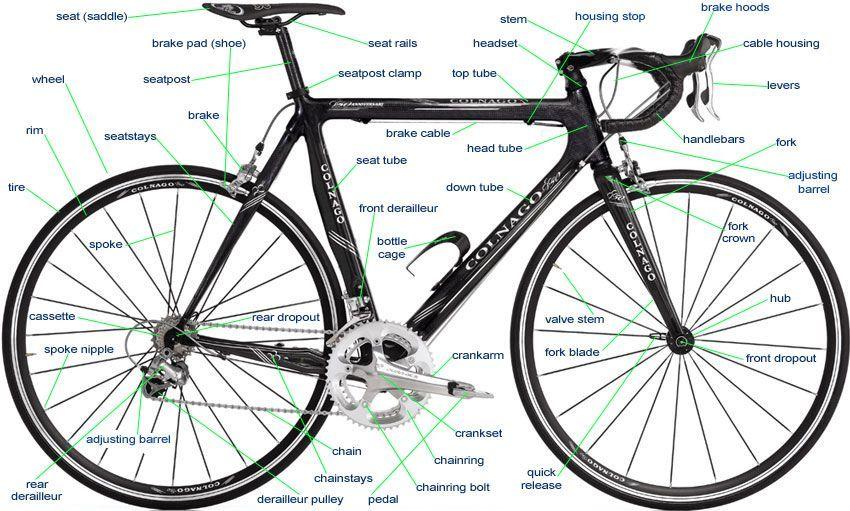 Bike Parts Shift Gears Bmx Bike Parts Triathlon Bike Bike Parts
