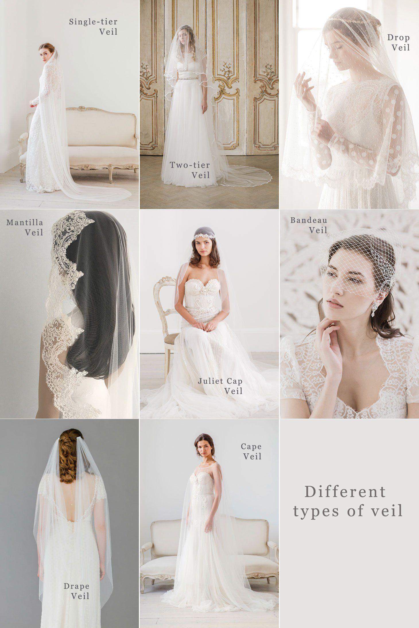 49++ Wedding veil length meaning ideas