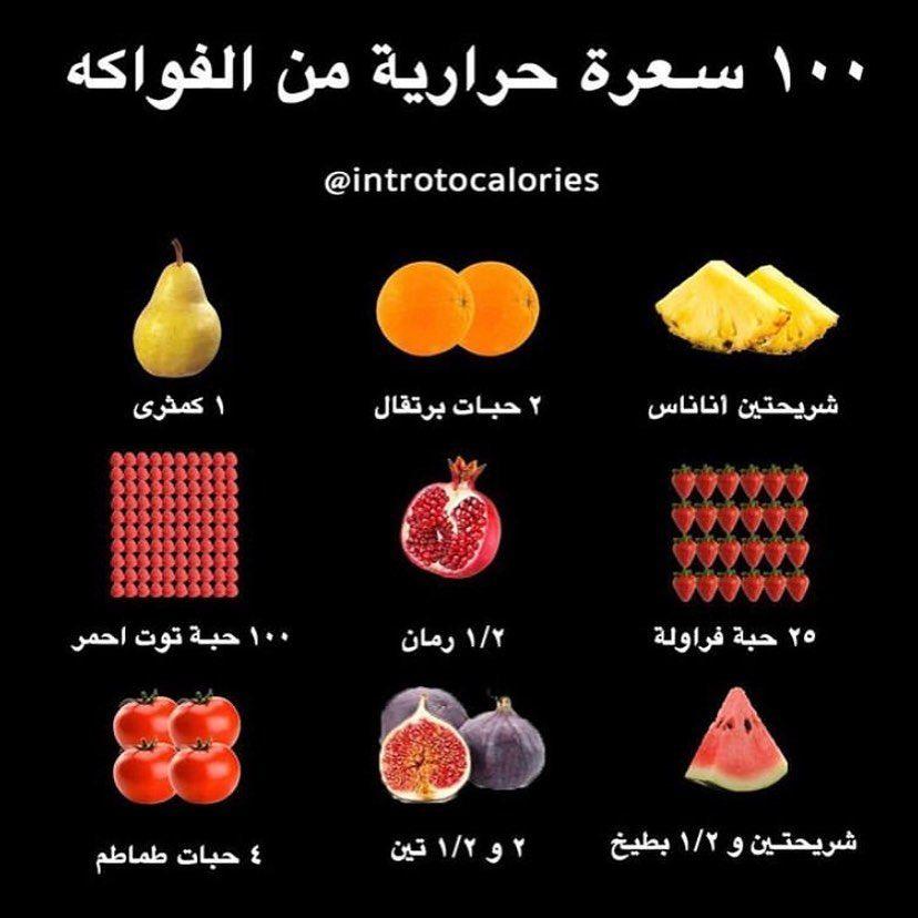 غذاؤك هو سبب مرضك وهو أول أسباب علاجك لياقه سعرات حراريه تمارين صحه وزن كالوري رجيم معلومات رياضيه سعرات رشاقه دايت ريا Health Food Diet
