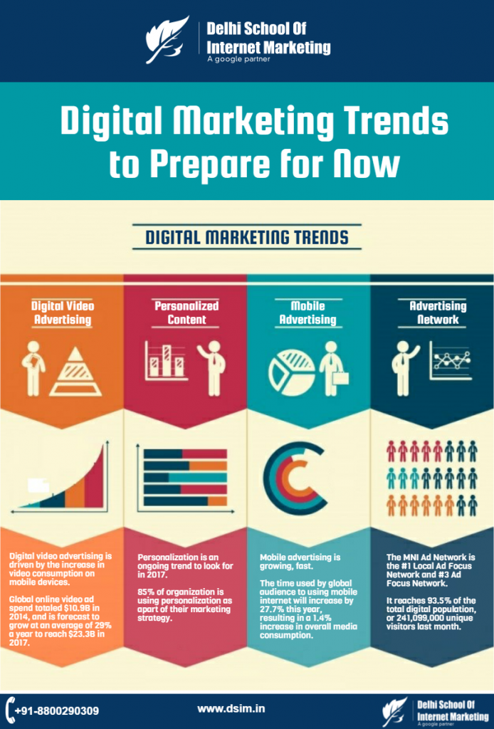 [Infographic]- Digital Marketing Trends: Get Ready for ...