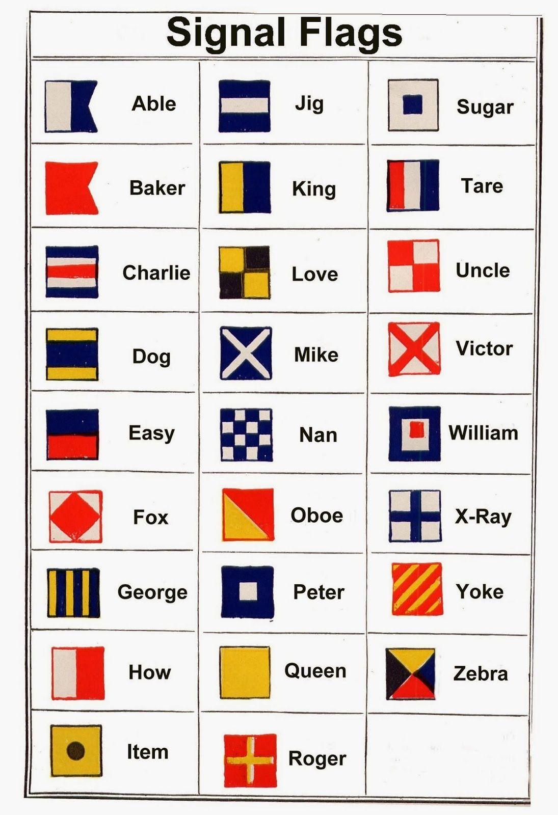 Nautical Handcrafted Decor And Ship Models International Maritime Signal Flags Nautical Signal Flags Signal Flags Nautical Flags