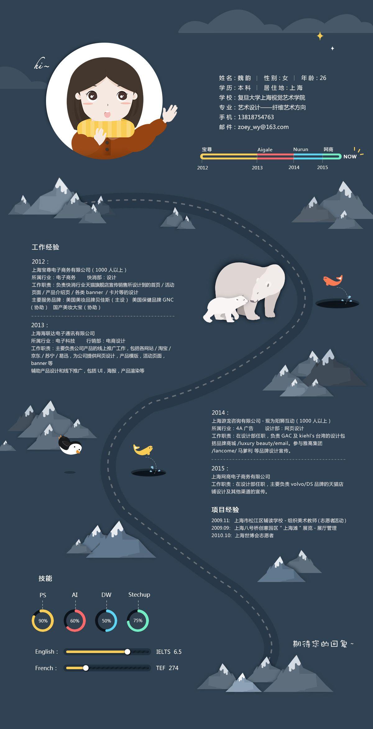 Pin de Thống Nhí en LÊ hoàng | Pinterest | Curriculums, Infografia y ...