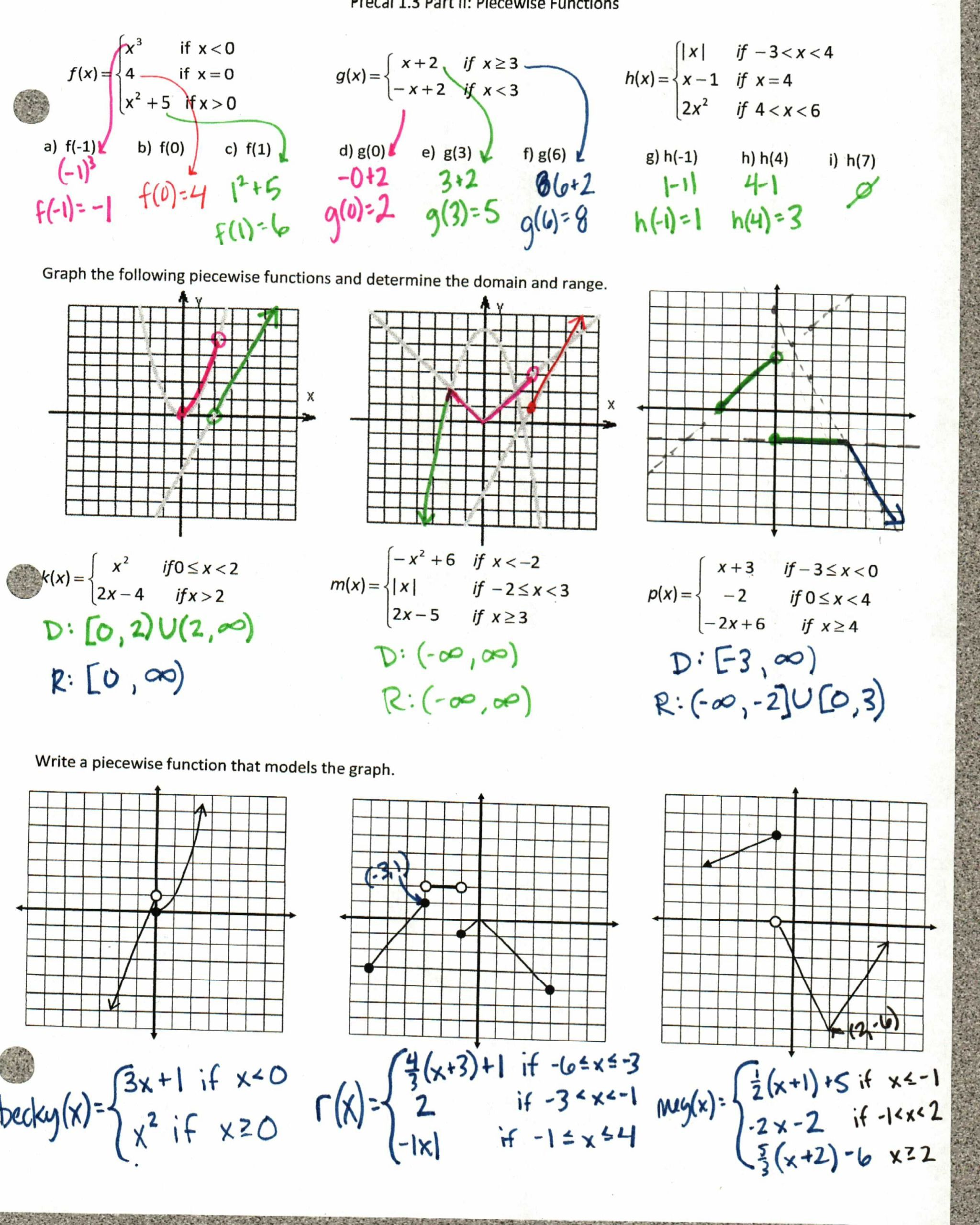 4 Graphing Quadratic Functions Worksheet Answers Algebra 1