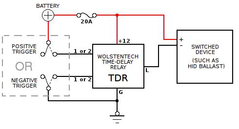 Resultado de imagem para optical liquid level sensor water level Time Delay Off Relay Control Relay Symbol Time Delay Relay Schematic on time delay relay wiring diagram with sensor