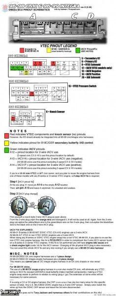 Obd2a Vtec Wiring Diagram Vtec Diagram Civic Eg
