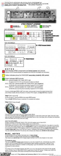 Obd2a Vtec Wiring Diagram (มีรูปภาพ)