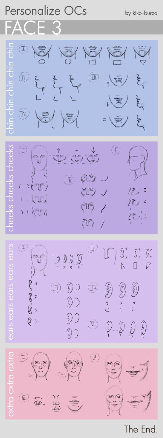 Personalize Oc Face Iii Chin Cheeks Ears Face Drawing Sketches Tutorial Drawings