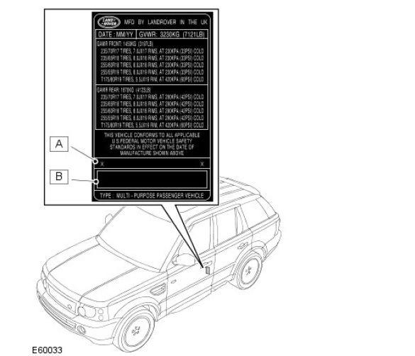 Download Free 2005-2012 RANGE ROVER SPORT L320 Workshop