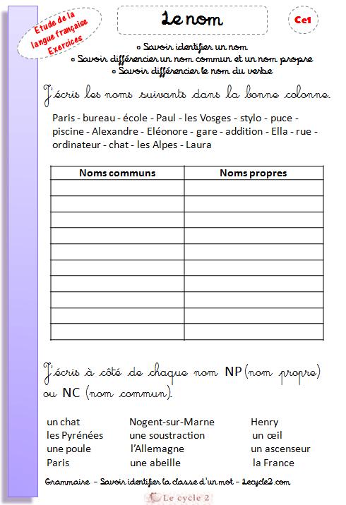 Nom Commun Et Nom Propre : commun, propre, Exercices-noms-communs-noms-propres, -ce1-grammaire-revisions-evaluation-j-ecris-les-noms-dans-la-bonne-colonne-lecycle2-…, Grammaire, Exercice, Francais