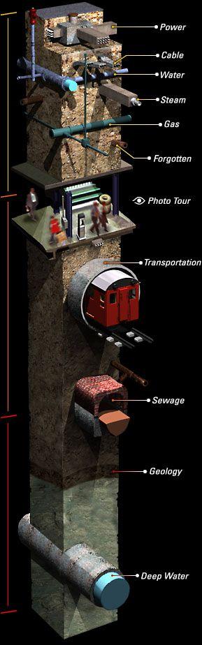 pingl par jean christophe nieporowski sur energy pinterest eco deco dessin architecture. Black Bedroom Furniture Sets. Home Design Ideas