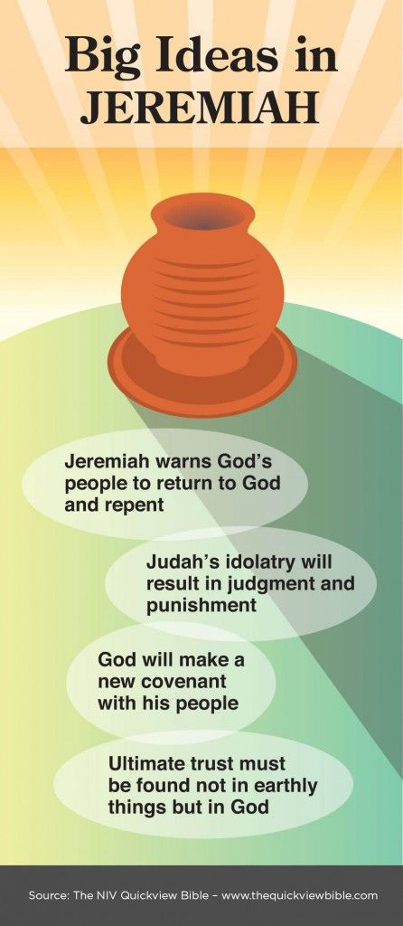 The Quick View Bible » Big Ideas in Jeremiah